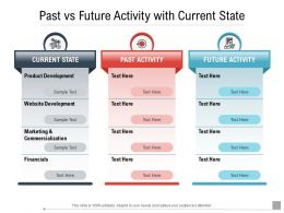 Past Vs Future Activity With Current State