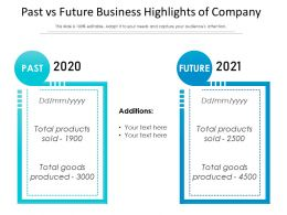 Past Vs Future Business Highlights Of Company