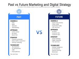 Past Vs Future Marketing And Digital Strategy