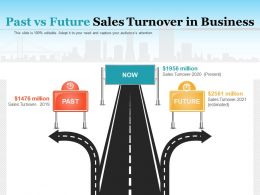 Past Vs Future Sales Turnover In Business