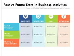 Past Vs Future State In Business Activities