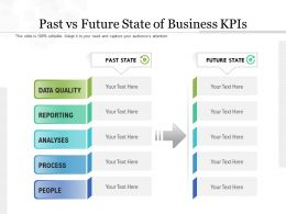 Past Vs Future State Of Business KPIS