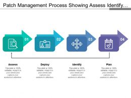 Patch Management Process Showing Assess Identify And Plan