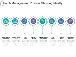 Patch Management Process Showing Identify Assess And Review