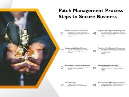 Patch Management Process Steps To Secure Business