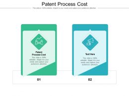 Patent Process Cost Ppt Powerpoint Presentation Infographic Template Good Cpb