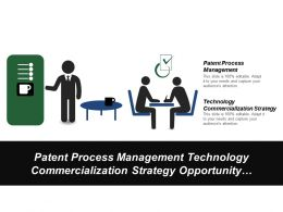 Patent Process Management Technology Commercialization Strategy Opportunity Search