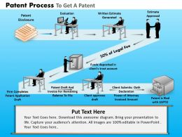 Patent Process To Get A Patent Powerpoint Slides And Ppt Templates DB