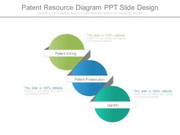 Patent Resource Diagram Ppt Slide Design