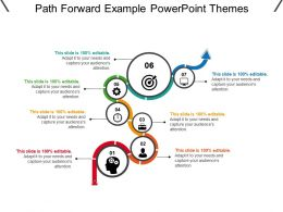 Path Forward Example Powerpoint Themes