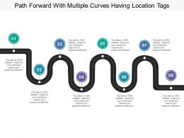 Path Forward With Multiple Curves Having Location Tags