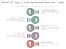 Path Goal Theory Of Leadership Template Presentation Images