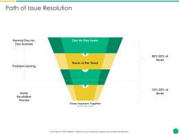 Path Of Issue Resolution How To Escalate Project Risks Ppt Ideas Layout Ideas