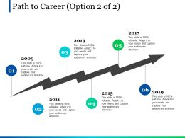 Path To Career Option 2 Of 2 Ppt Pictures Aids