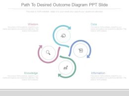 Path To Desired Outcome Diagram Ppt Slide
