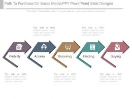 Path To Purchase On Social Media Ppt Powerpoint Slide Designs