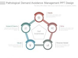 Pathological Demand Avoidance Management Ppt Design