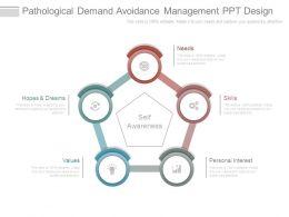 Pathological Demand Avoidance Management Ppt Design