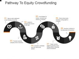 Pathway To Equity Crowdfunding Powerpoint Slide Designs Download