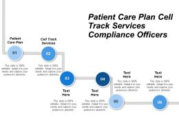 Patient Care Plan Cell Track Services Compliance Officers