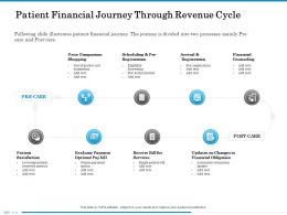 Patient Financial Journey Through Revenue Cycle Estimation Ppt Powerpoint Presentation File Grid