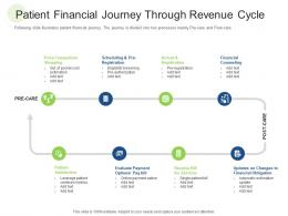Patient Financial Journey Through Revenue Cycle Financial Cost Ppt Tutorials