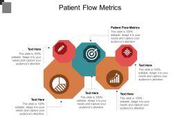 Patient Flow Metrics Ppt Powerpoint Presentation Portfolio Display Cpb