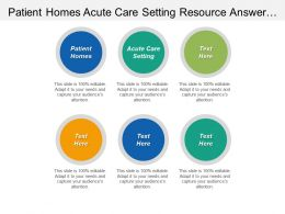 Patient Homes Acute Care Setting Resource Answer Question Cpb