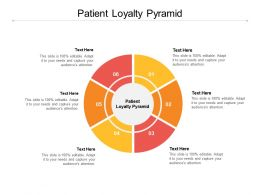 Patient Loyalty Pyramid Ppt Powerpoint Presentation Model Aids Cpb