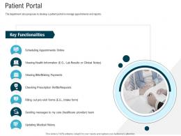 Patient Portal Digital Healthcare Planning And Strategy Ppt Pictures