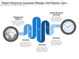 Patient Response Assessed Mileage Visit Reports Care Coordinators