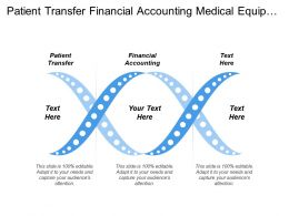 Patient Transfer Financial Accounting Medical Equipment Data Analysis