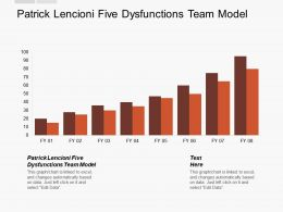 Patrick Lencioni Five Dysfunctions Team Model Ppt Powerpoint Presentation Layouts Ideas Cpb