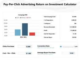 Pay Per Click Advertising Return On Investment Calculator