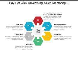 Pay Per Click Advertising Sales Mentoring Advertising Crm