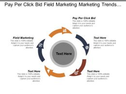 Pay Per Click Bid Field Marketing Marketing Trends Cpb