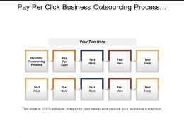 Pay Per Click Business Outsourcing Process Learning Styles