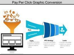Pay Per Click Graphic Conversion