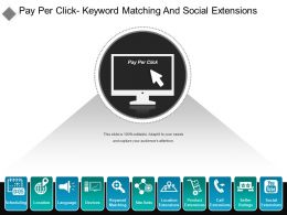 Pay Per Click Keyword Matching And Social Extensions
