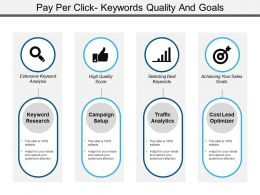 Pay Per Click Keywords Quality And Goals
