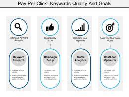 Pay Per Click Keywords Quality And Goals