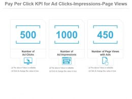 Pay Per Click Kpi For Ad Clicks Impressions Page Views Presentation Slide