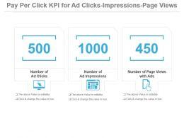 Pay Per Click Kpi For Ad Clicks Impressions Page Views Presentation Slide