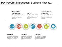 Pay Per Click Management Business Finance Accounting Internet Marketing Cpb