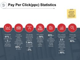 Pay Per Click PPC Statistics On Average Ppt Powerpoint Presentation Icon Guidelines