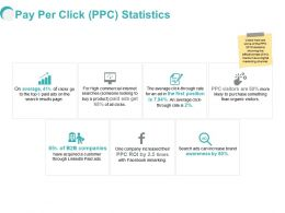 Pay Per Click PPC Statistics Ppt Powerpoint Presentation Outfit