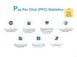 Pay Per Click Ppc Statistics Social Ppt Powerpoint Presentation Professional Slides