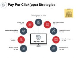 Pay Per Click PPC Strategies Tracking Ppt Powerpoint Presentation Gridlines
