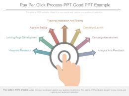 Pay Per Click Process Ppt Good Ppt Example