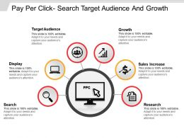 Pay Per Click Search Target Audience And Growth